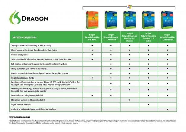 Dragon Naturally Speaking Premium Serial Key